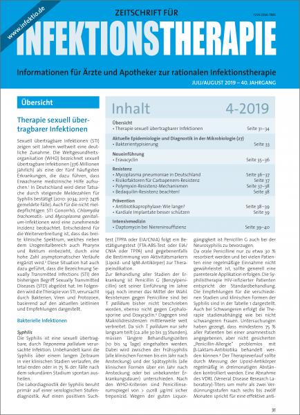 Zeitschrift für Infektionstherapie 04/2019